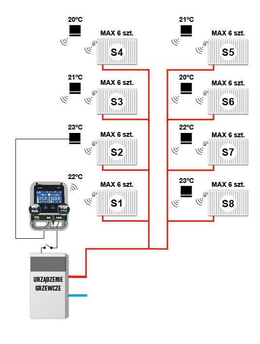Схема подключения контроллера TECH WiFi-8S